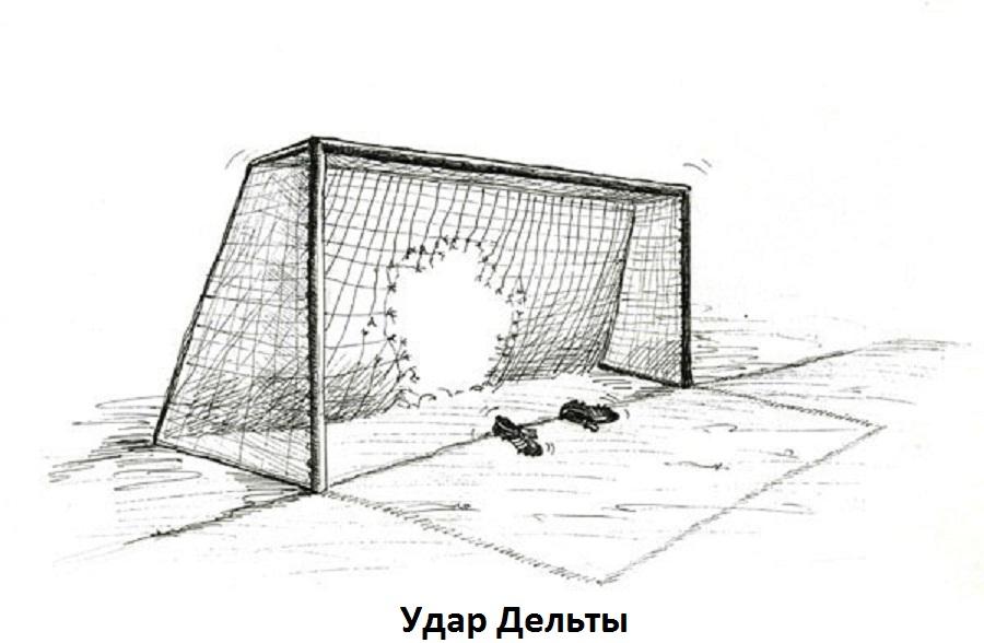смотреть турнирную таблицу чемпионата украины по футболу